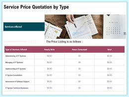 Service Price Quotation By Type Offered Ppt Infographics