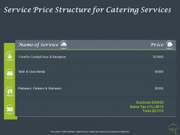 Service Price Structure For Catering Services Ppt Powerpoint Presentation Layouts Diagrams