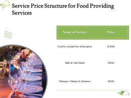Service Price Structure For Food Providing Services Ppt Powerpoint Visual Aids Professional