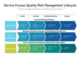Service Process Quality Risk Management Lifecycle