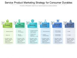Service Product Marketing Strategy For Consumer Durables
