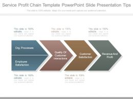 Service Profit Chain Template Powerpoint Slide Presentation Tips