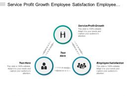 Service Profit Growth Employee Satisfaction Employee Loyalty Service Value