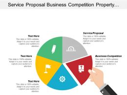 Service Proposal Business Competition Property Selling Start Up Businesses