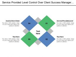 Service Provided Level Control Over Client Success Manager Service