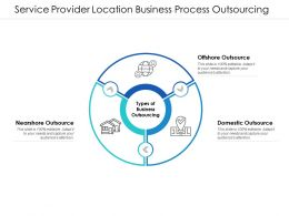 Service Provider Location Business Process Outsourcing