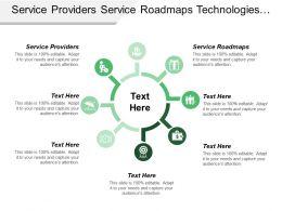 Service Providers Service Roadmaps Technologies Shape Near Future