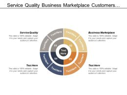 Service Quality Business Marketplace Customers Relationship Firewall Investing Strategy