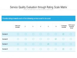 Service Quality Evaluation Through Rating Scale Matrix