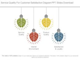 Service Quality For Customer Satisfaction Diagram Ppt Slides Download