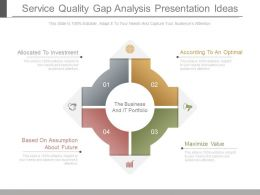 Service Quality Gap Analysis Presentation Ideas