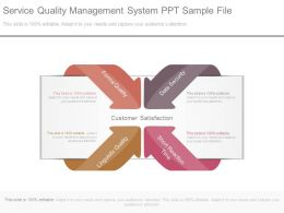 Service Quality Management System Ppt Sample File