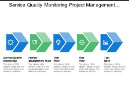 Service Quality Monitoring Project Management Tools Business Goals