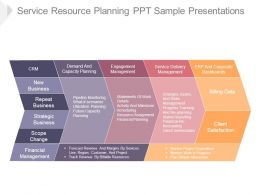 Service Resource Planning Ppt Sample Presentations