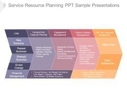 Service Resource Planning Ppt Sample Presentations