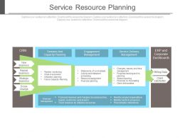 Service Resource Planning Ppt Slides