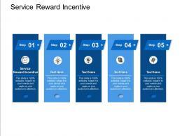 Service Reward Incentive Ppt Powerpoint Presentation Portfolio Graphics Cpb