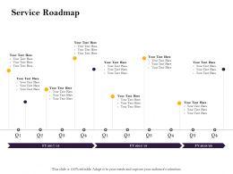 Service Roadmap L2028 Ppt Powerpoint Presentation File Graphics Tutorials