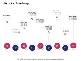 Service Roadmap Ppt Powerpoint Presentation Gallery Mockup