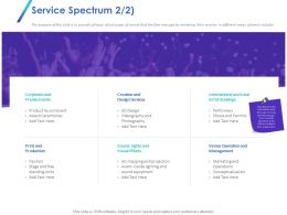 Service Spectrum Corporate Ppt Powerpoint Presentation Styles Ideas