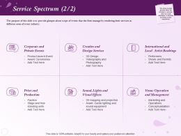 Service Spectrum Mapping Ppt Powerpoint Presentation Elements