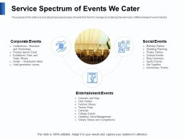 Service Spectrum Of Events We Cater Launch Powerpoint Presentation Sample
