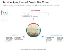 Service Spectrum Of Events We Cater Ppt Powerpoint Presentation Guidelines