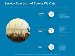 Service Spectrum Of Events We Cater Social Ppt Powerpoint Presentation Information