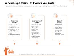 Service Spectrum Of Events We Cater Trade Ppt Powerpoint Presentation Professional