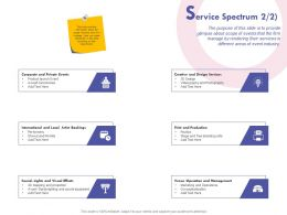 Service Spectrum Print And Production Ppt Powerpoint Designs