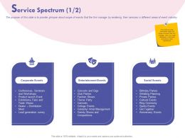 Service Spectrum Social Events Ppt Powerpoint Presentation Icon Outline