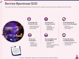 Service Spectrum Venue Operation Ppt Powerpoint Presentation Outline Pictures