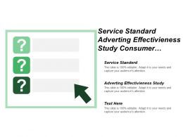 Service Standard Adverting Effectiveness Study Consumer Perception Surrey