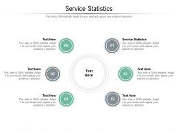 Service Statistics Ppt Powerpoint Presentation Portfolio Graphics Template Cpb