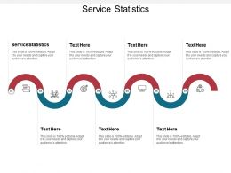 Service Statistics Ppt Powerpoint Presentation Slides Slideshow Cpb