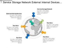 Service Storage Network External Internal Devices Personalized Medicine Cpb
