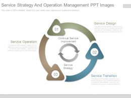 Service Strategy And Operation Management Ppt Images