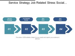 Service Strategy Job Related Stress Social Investment Task Force Cpb