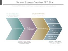 Service Strategy Overview Ppt Slide