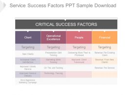 Service Success Factors Ppt Sample Download