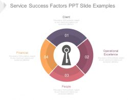 Service Success Factors Ppt Slide Examples