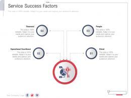 Service Success Factors Slide New Service Initiation Plan Ppt Professional