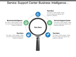 Service Support Center Business Intelligence Customer Experience Strategy Planning