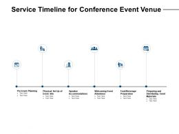 Service Timeline For Conference Event Venue Ppt Powerpoint Presentation Slides Icons