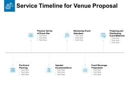 Service Timeline For Venue Proposal Ppt Powerpoint Styles Outfit