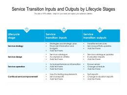 Service Transition Inputs And Outputs By Lifecycle Stages