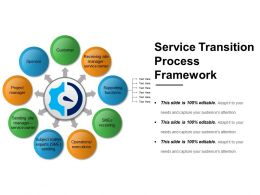 Service Transition Process Framework