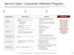 Service Type Corporate Wellness Program Market Entry Strategy Gym Health Fitness Clubs Industry Ppt Slides