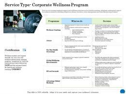 Service Type Corporate Wellness Program Ppt Powerpoint Presentation Portfolio Show
