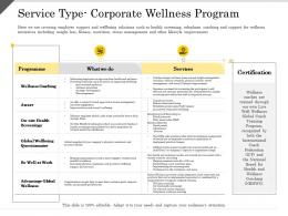 Service Type Corporate Wellness Program Questionnaire Ppt Powerpoint Presentation Graphics Download